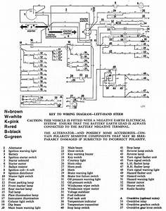 1973 Triumph Spitfire 1500 Wiring Diagram