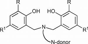 Structure Of N