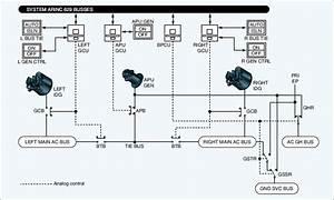 Wiring Installation  U2013 Wiring Diagrams