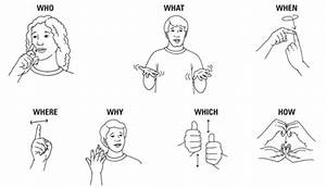 ASL Sign Language Words Printable
