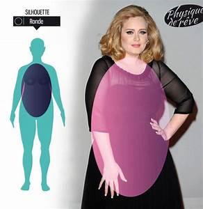 Vetement Pour Femme Ronde : 6 conseils pour bien choisir sa tenue selon sa morphologie ~ Farleysfitness.com Idées de Décoration