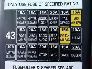 2005 Subaru Impreza Fuse Box Diagram