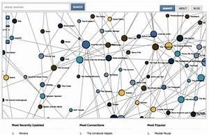 Seattle Band Map Charts A Sprawling Music Scene