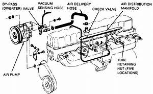 1985 Ford F150 300 Inline 6 Smog Help