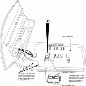 Ptz Security Camera Wiring Diagram