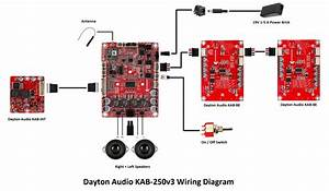 Dayton Audio Kab-250v3 Review