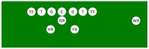 Football  Offensive Formations  Grade 7