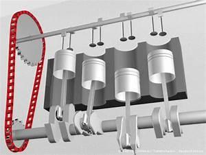 Comment Caler Une Distribution : fonctionnement de la distribution d 39 un moteur fonctionnement d 39 une voiture ~ Gottalentnigeria.com Avis de Voitures