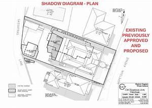 Shadow Diagrams
