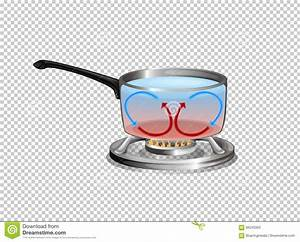 Diagramm  Das Hitzezyklus Wenn Kochendes Wasser Zeigt
