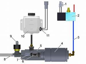 Hydraulic Rotary Brake Booster