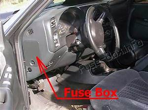 Fuse Box Diagram Chevrolet S
