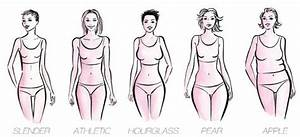 How to Dress your body Type: Bottom Heavy: Pear/ Triangle ...