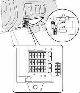 2007 Mitsubishi Eclipse Fuse Box Diagram