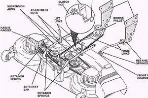 Craftsman Riding Mower Deck Belt Diagram