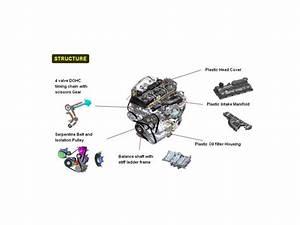 2010 Kia Sorento R Engine Detailed