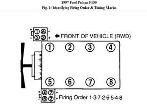 97 F150  4 9l 8 Cyl Motor Getting Error Codes P0307  P0308  P307pd  P308pd And P0135  Changed
