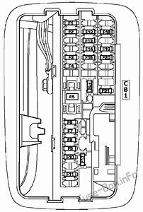 Fuse Box Diagram Chrysler Aspen  2004