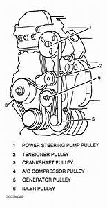 1993 Cadillac Allante Serpentine Belt Routing And Timing