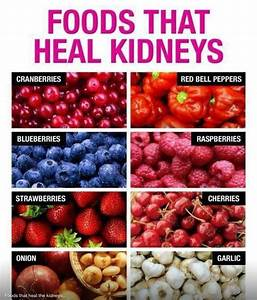 Foods That Heal  Kidneys  Be Very Careful If Following A