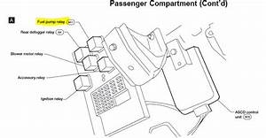 Please I Want To Know Where The Fuel Pump Relay For Nissan Altima 2000 Model Is Located