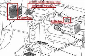 Fuse Box Diagram  U0026gt  Toyota Iq    Scion Iq  2008