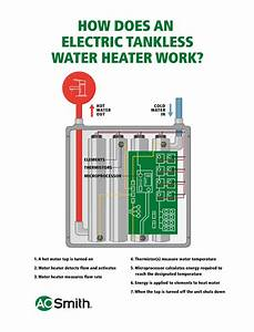 Electric Tankless Water Heater Wiring Diagram