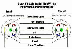 Seven Pin Wiring S Schematics Unbelievable Bargman 7