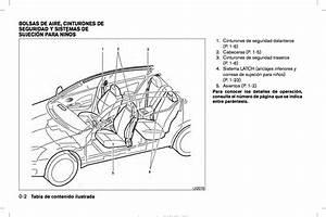 Renault Sandero Wiring Diagram De Mantenimiento
