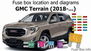 Fuse Box Location And Diagrams  Gmc Terrain  2018