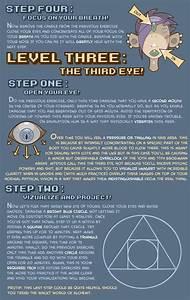Psychonaut Field Manual Page 4 By Bluefluke On Deviantart
