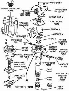 Wiring Diagram For 72 Harley Hei Ignition