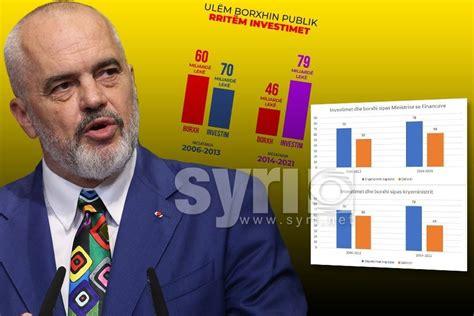 Rama nuk mashtron vetëm me grafikun për borxhin - Syri ...