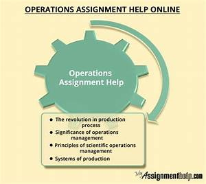 Operations Management Assignment Help For Marketing Students