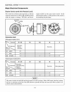 Catterpillar F163 Wiring Plug Diagram. 93 freightliner 3406 cat need wiring  diagram of the 40. cat 3126 ecm wiring diagram free wiring diagram. 7 best  images of caterpillar starter wiring diagram cat.2002-acura-tl-radio.info