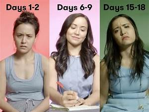 This Video Shows Your Entire Menstrual Cycle In 2 Minutes