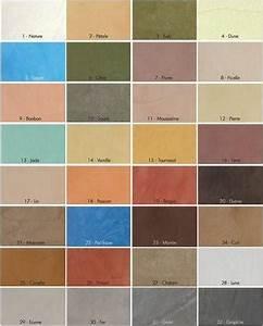Prix Beton Cire : prix m2 beton latest prix beton cire exterieur prix m ~ Premium-room.com Idées de Décoration