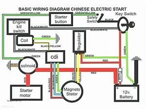 4 Wheeler Engine Diagram