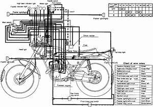 Yamaha Dt-1  U305d U306e77
