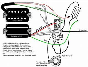 Washburn Mercury Wiring Diagram - seniorsclub.it device-sweep -  device-sweep.seniorsclub.itdevice-sweep.seniorsclub.it