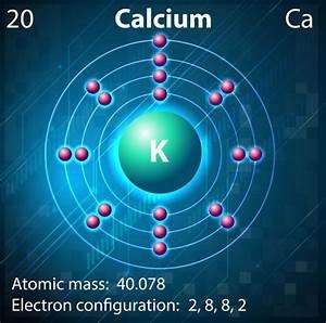 How To Build A Model Of A Calcium Atom - Articles