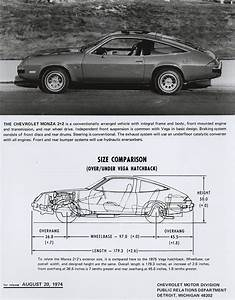 Chevrolet - 1975