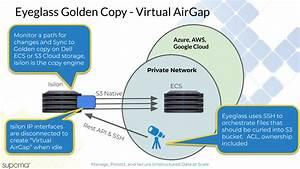 Golden Copy Overview