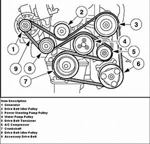 I Want To Replace The Alternator On My 1998 Escort Zx2
