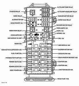2005 Mercury Mountaineer Coolant Temperature Gauge Wiring