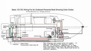 Rb20det Wiring Guide For Dummies Wiring Diagram