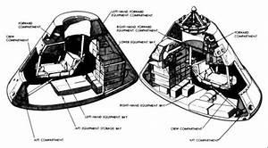 Space Capsule Interior