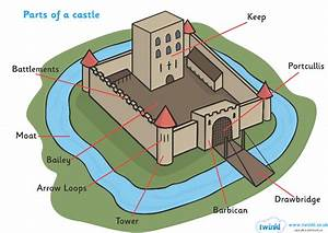 Interactive Castle Diagram