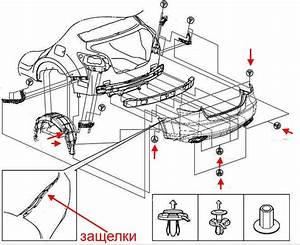 How To Remove Front And Rear Bumper Suzuki Kizashi