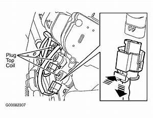 2002 Land Rover Freelander Serpentine Belt Routing And